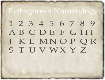 Power Of Numbers, Pythagorean Numerology, Alphabet and Numbers